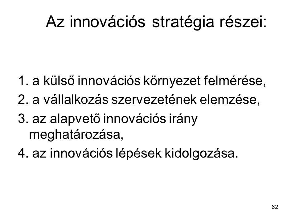 Az innovációs stratégia részei: