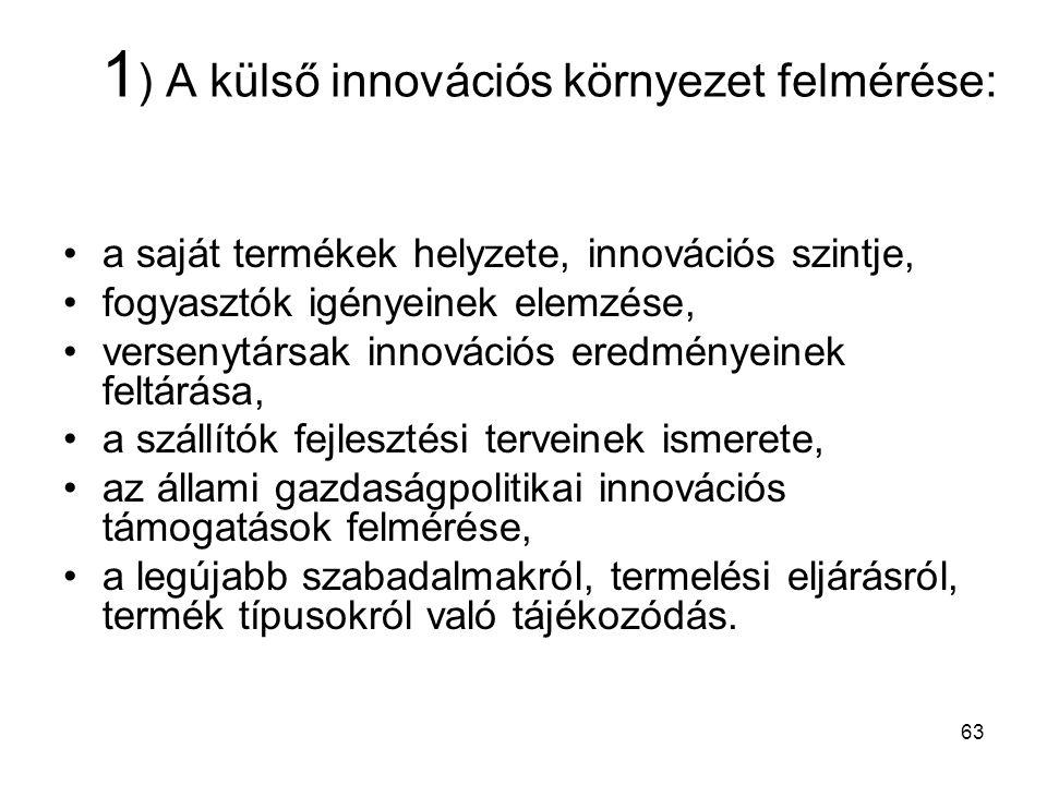 1) A külső innovációs környezet felmérése: