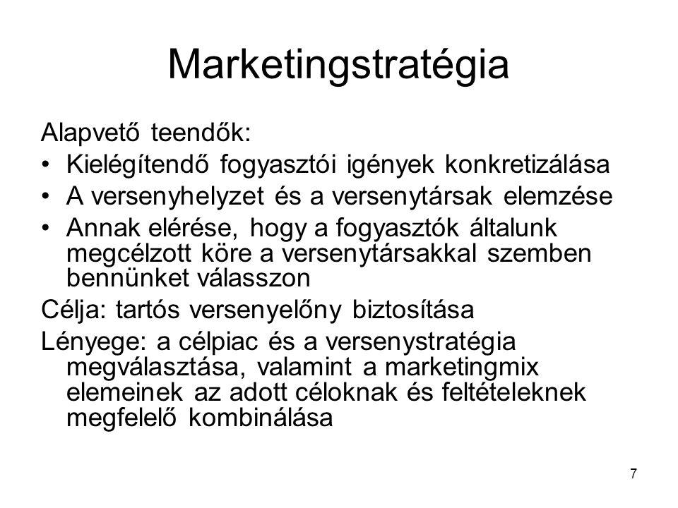 Marketingstratégia Alapvető teendők: