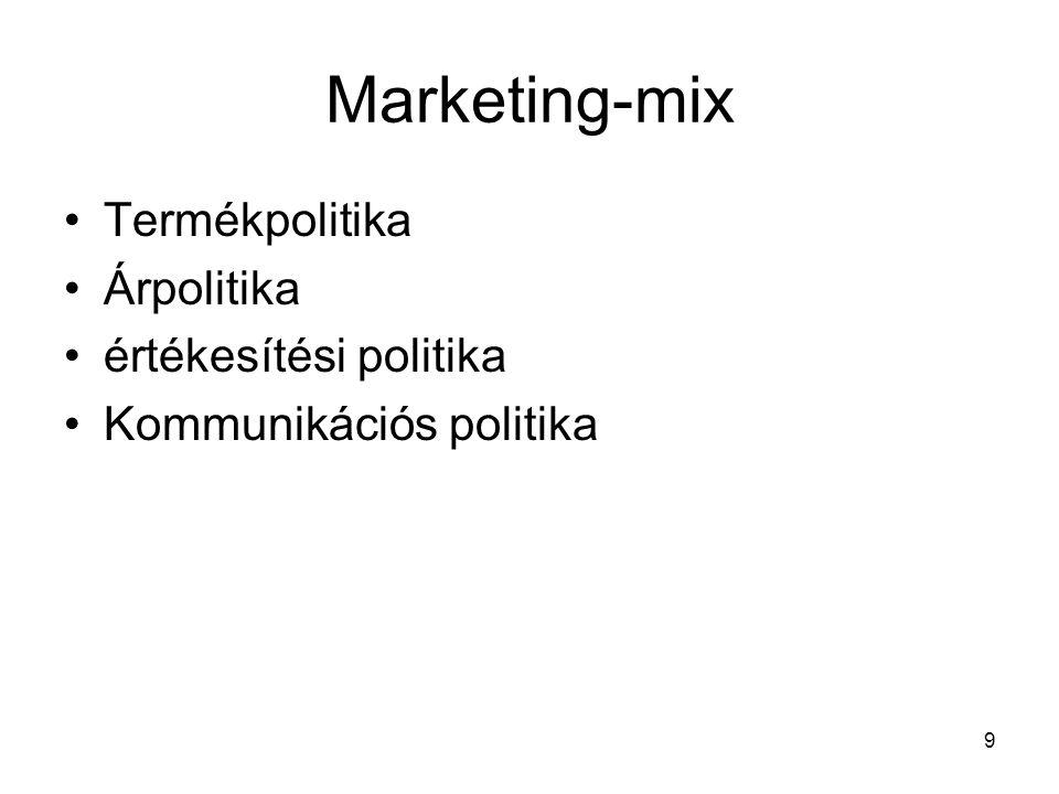 Marketing-mix Termékpolitika Árpolitika értékesítési politika