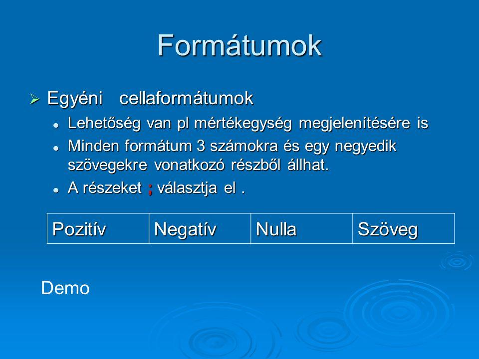 Formátumok Egyéni cellaformátumok Pozitív Negatív Nulla Szöveg Demo