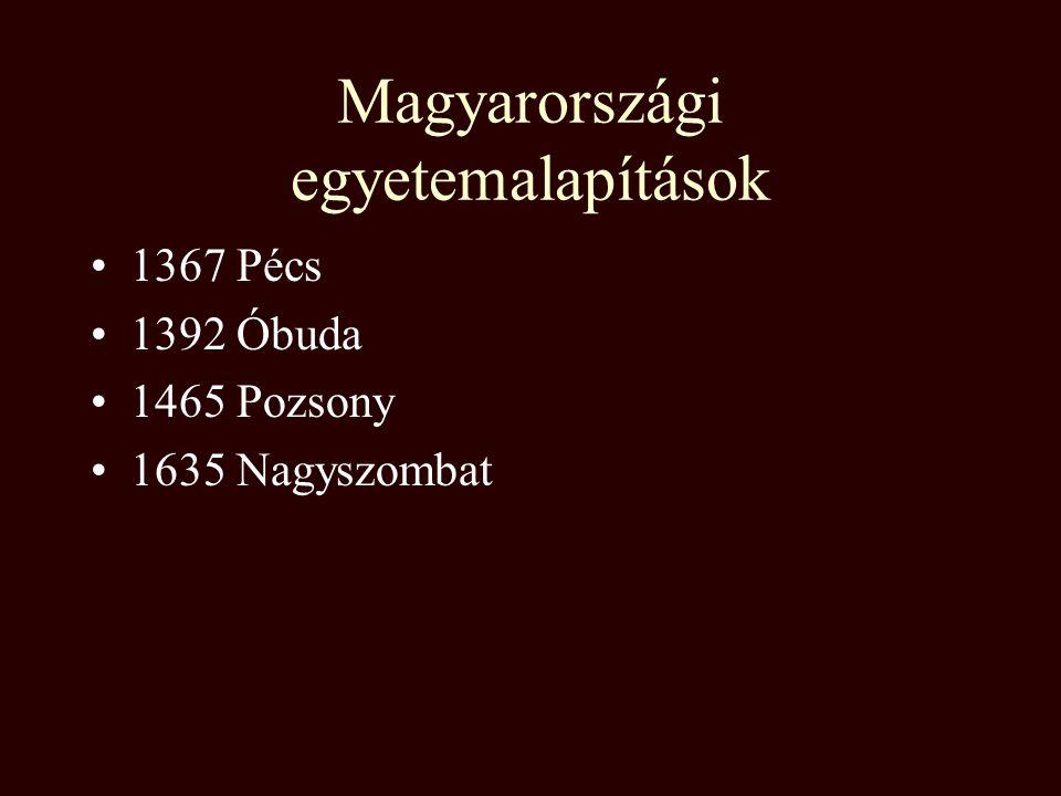 Magyarországi egyetemalapítások
