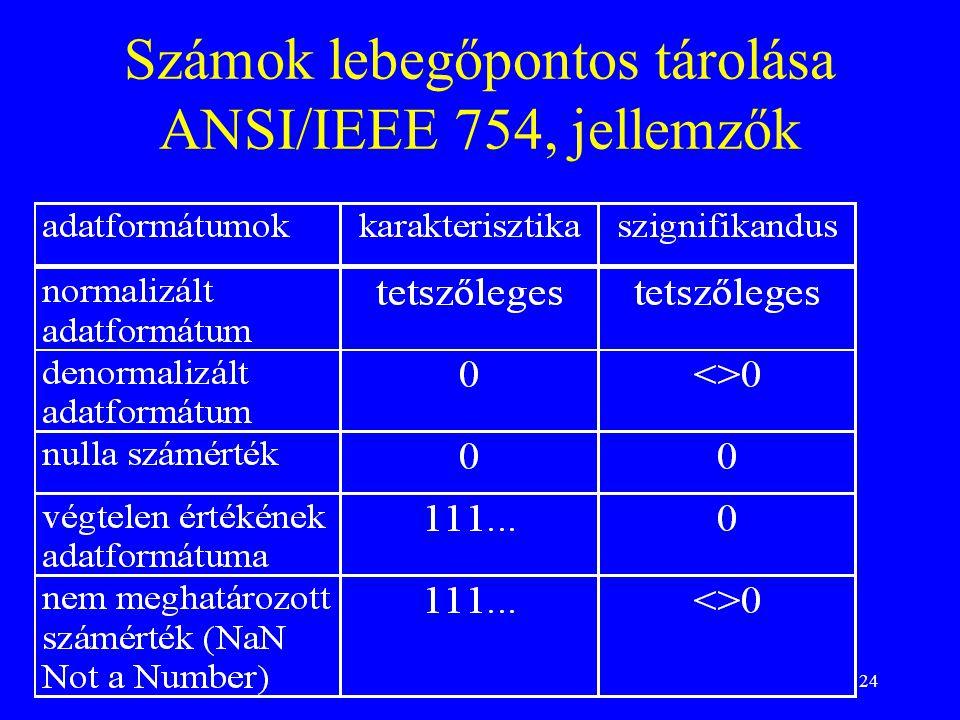 Számok lebegőpontos tárolása ANSI/IEEE 754, jellemzők