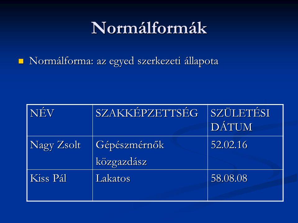 Normálformák Normálforma: az egyed szerkezeti állapota NÉV