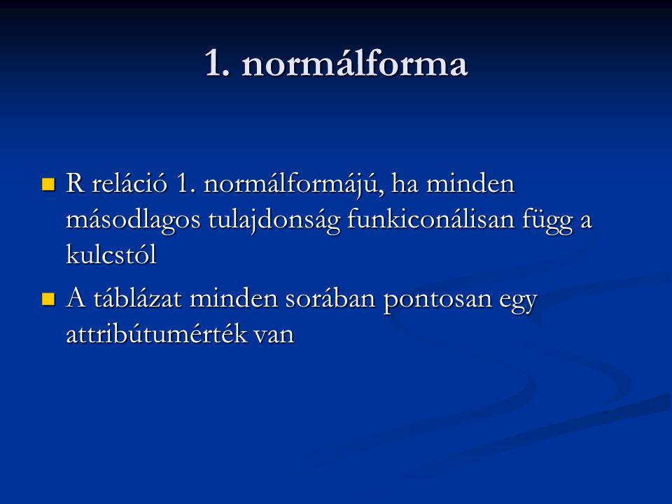 1. normálforma R reláció 1. normálformájú, ha minden másodlagos tulajdonság funkiconálisan függ a kulcstól.