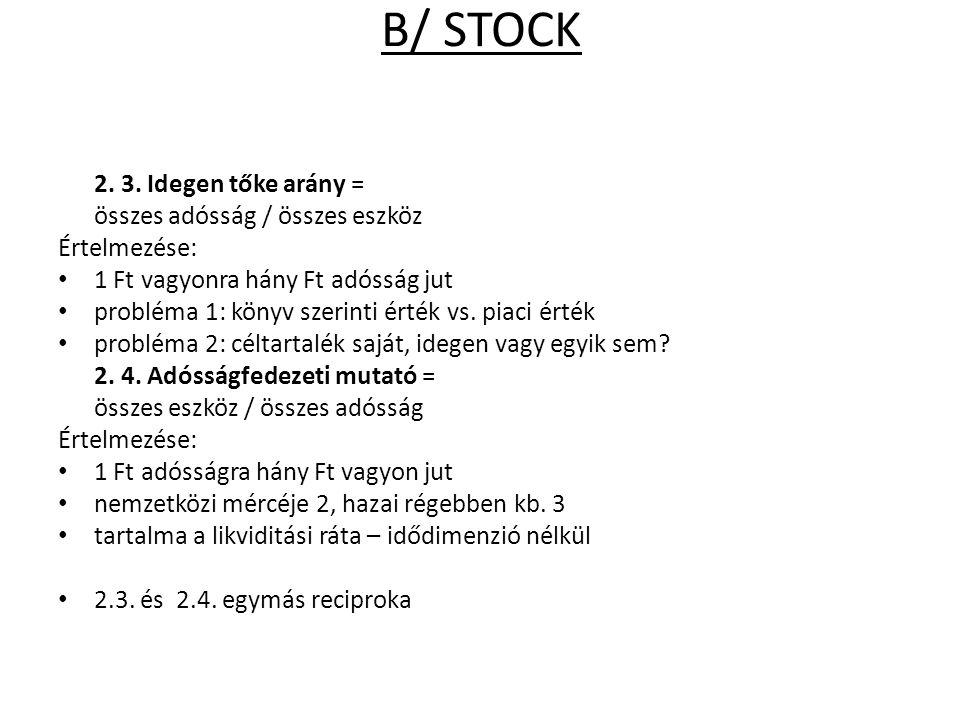 B/ STOCK összes adósság / összes eszköz Értelmezése: