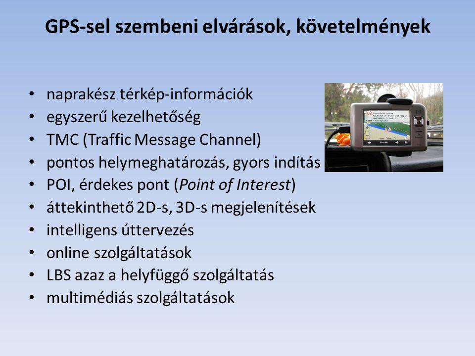 GPS-sel szembeni elvárások, követelmények