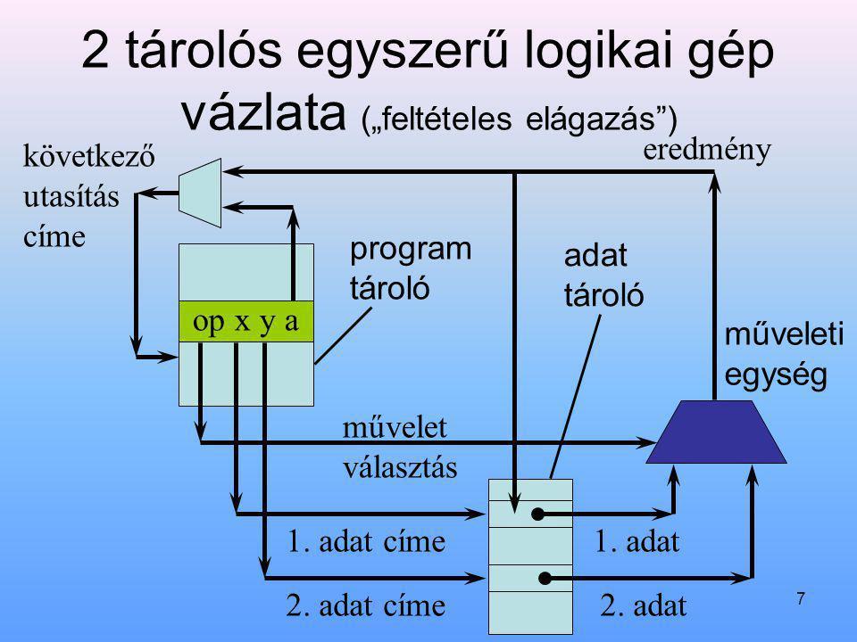 """2 tárolós egyszerű logikai gép vázlata (""""feltételes elágazás )"""
