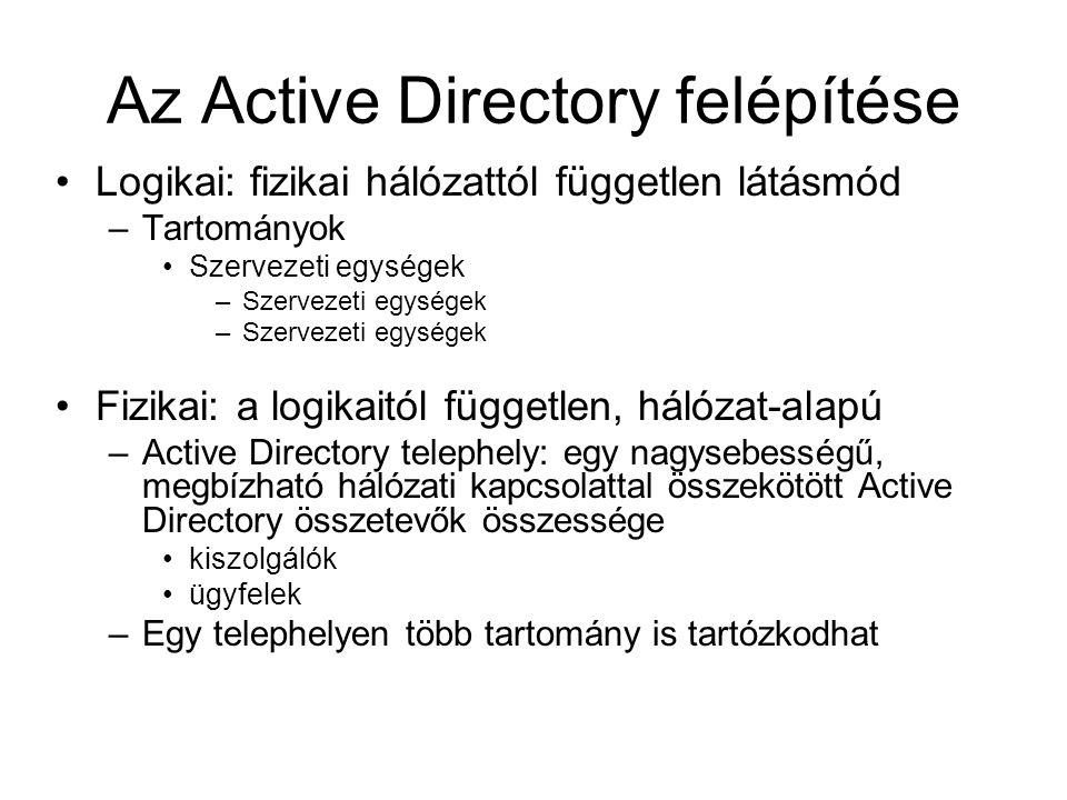 Az Active Directory felépítése