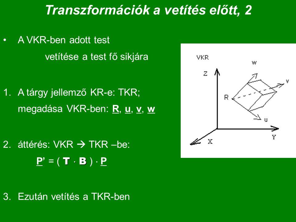 Transzformációk a vetítés előtt, 2