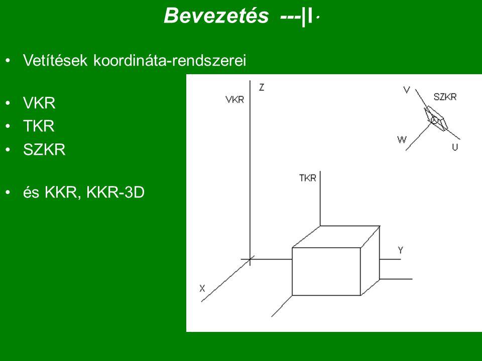 Bevezetés ---|l Vetítések koordináta-rendszerei VKR TKR SZKR