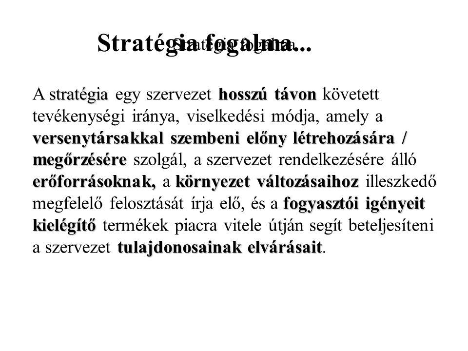 Stratégia fogalma Stratégia fogalma...
