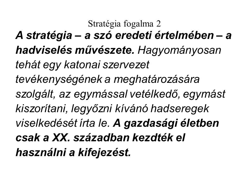 Stratégia fogalma 2