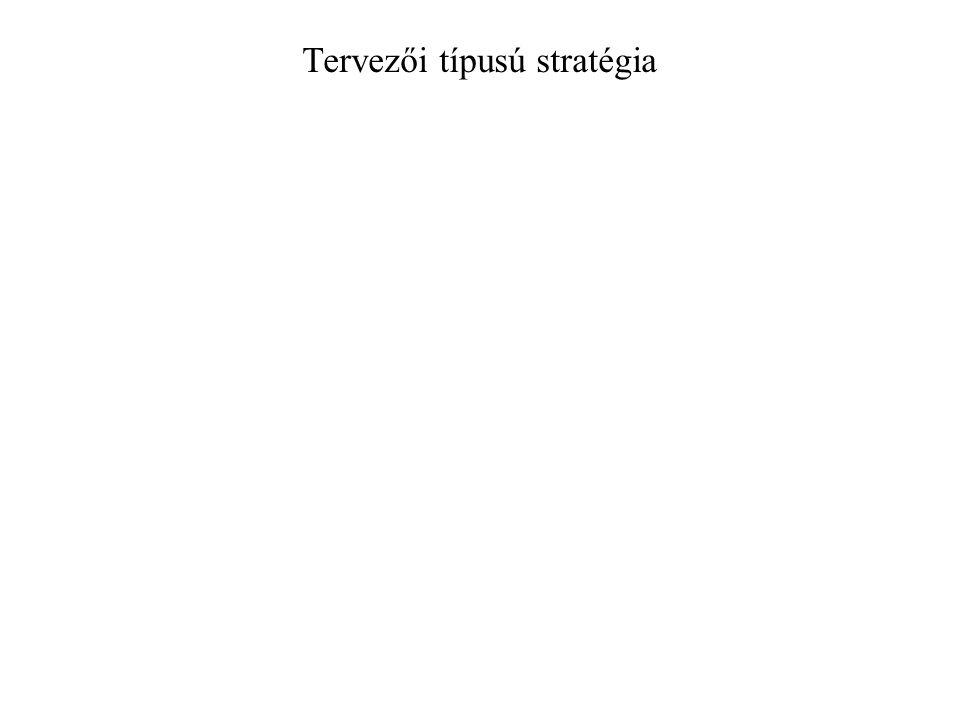 Tervezői típusú stratégia