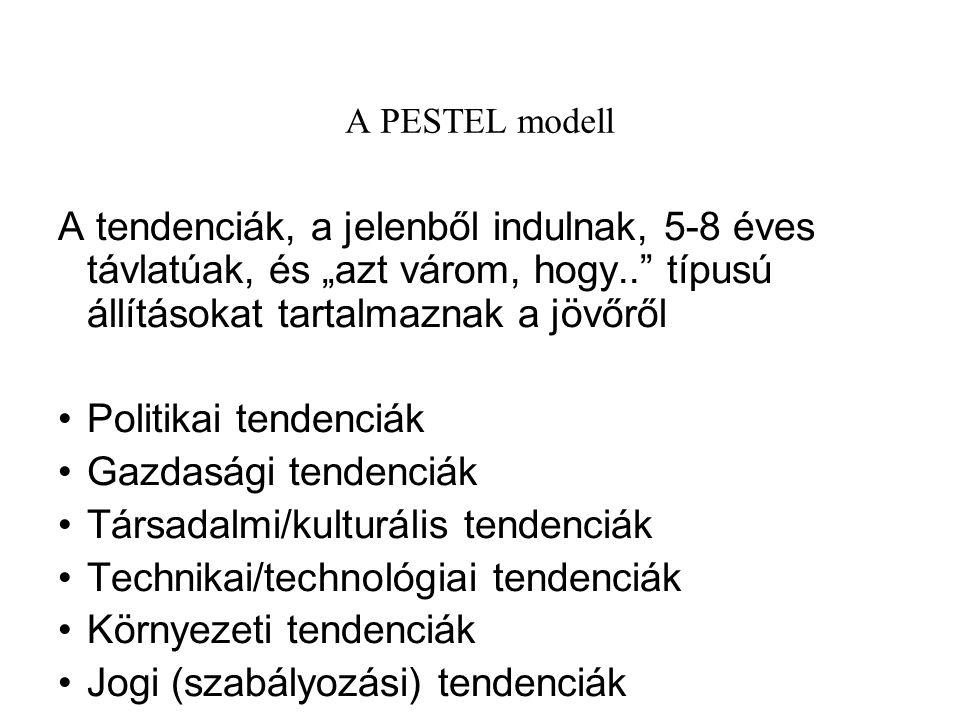 Társadalmi/kulturális tendenciák Technikai/technológiai tendenciák