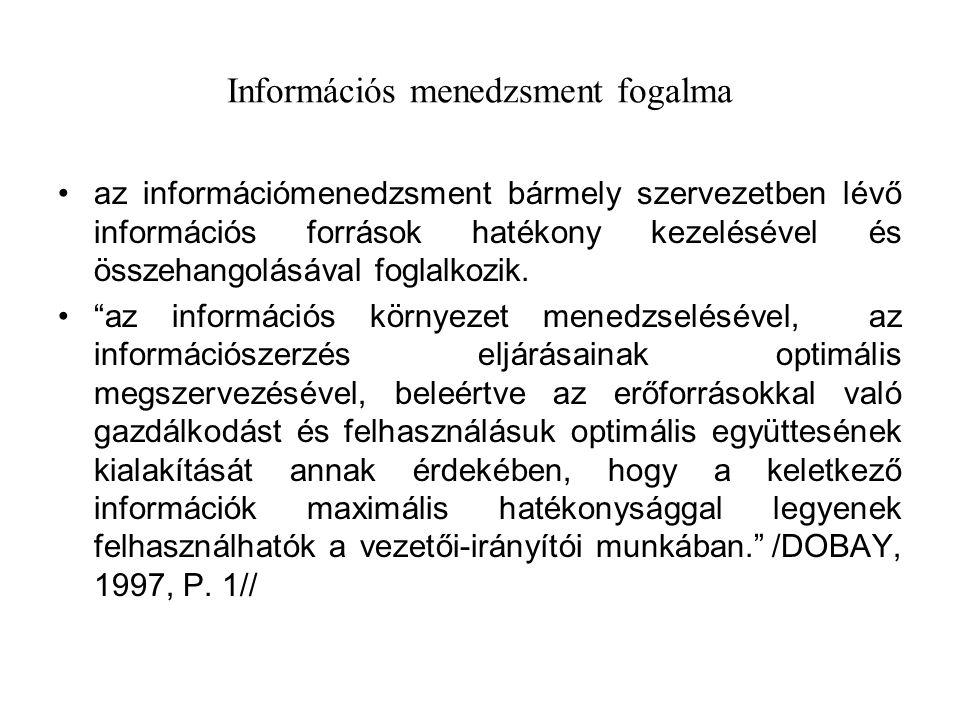 Információs menedzsment fogalma