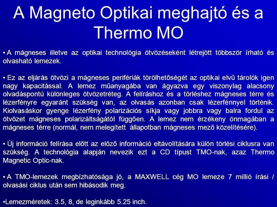 A Magneto Optikai meghajtó és a Thermo MO