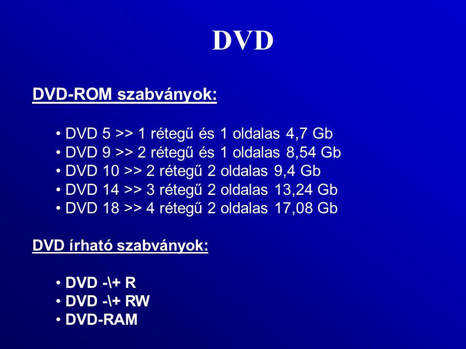 DVD DVD-ROM szabványok: DVD 5 >> 1 rétegű és 1 oldalas 4,7 Gb