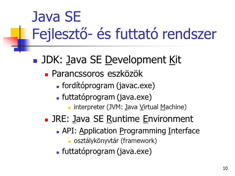 Java SE Fejlesztő- és futtató rendszer