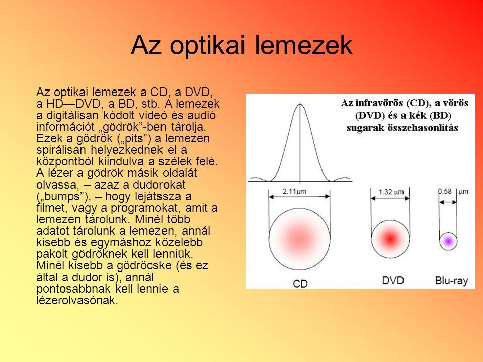 Az optikai lemezek