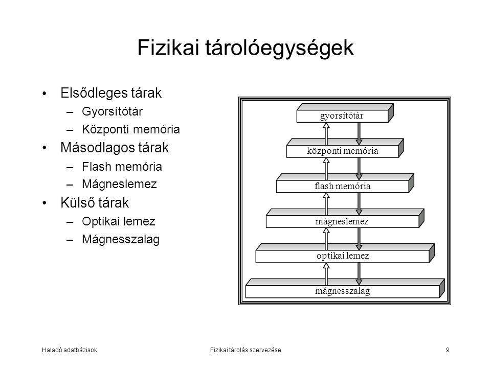 Fizikai tárolóegységek