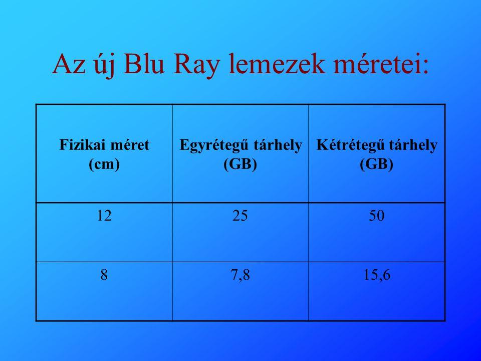 Az új Blu Ray lemezek méretei: