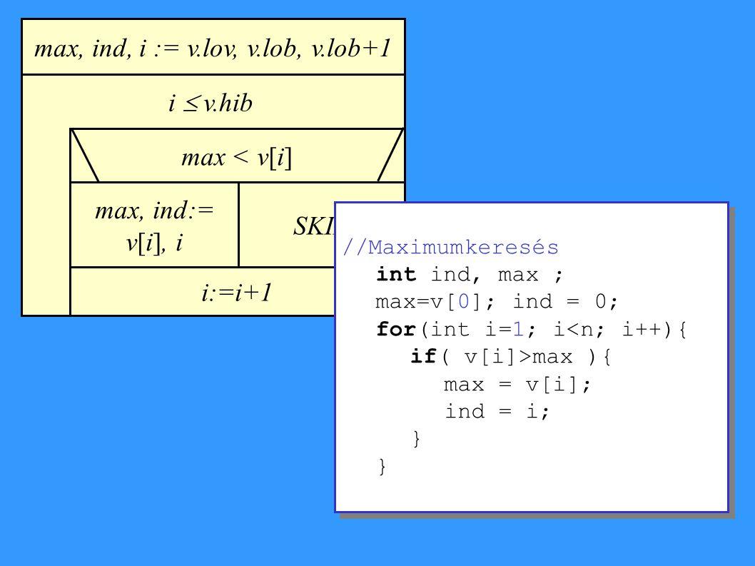 max, ind, i := v.lov, v.lob, v.lob+1