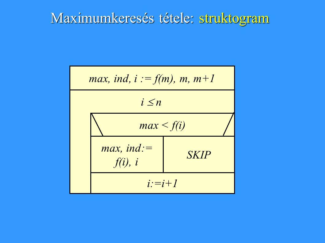 Maximumkeresés tétele: struktogram