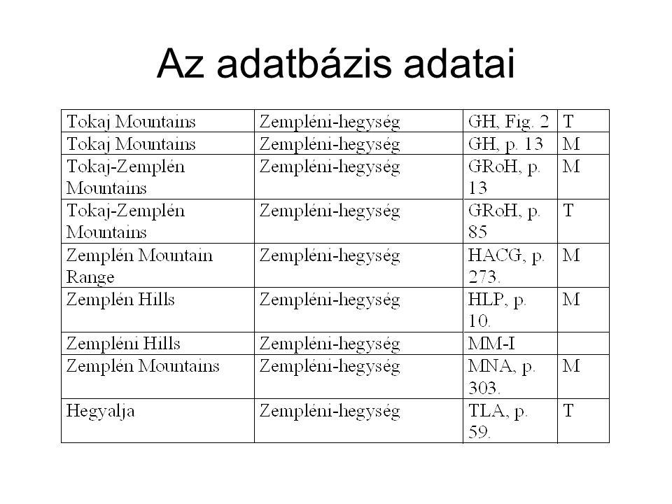 Az adatbázis adatai