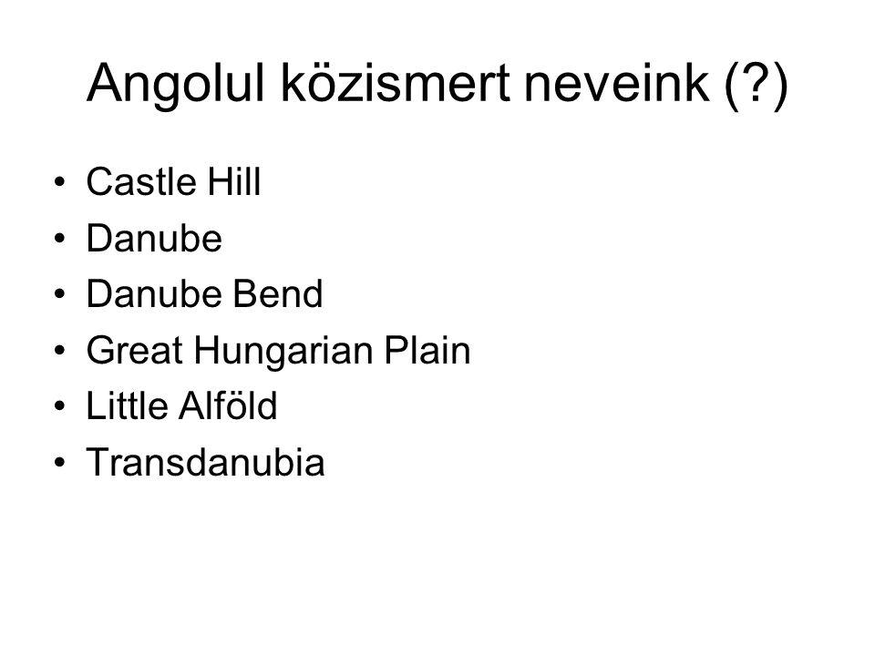 Angolul közismert neveink ( )
