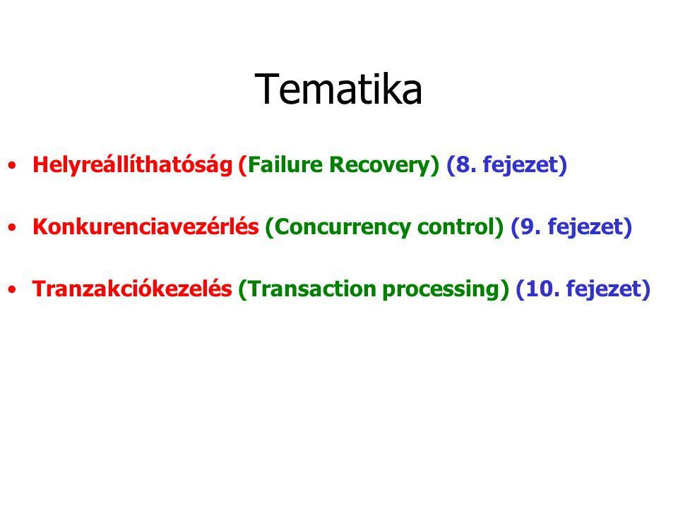 Tematika Helyreállíthatóság (Failure Recovery) (8. fejezet)