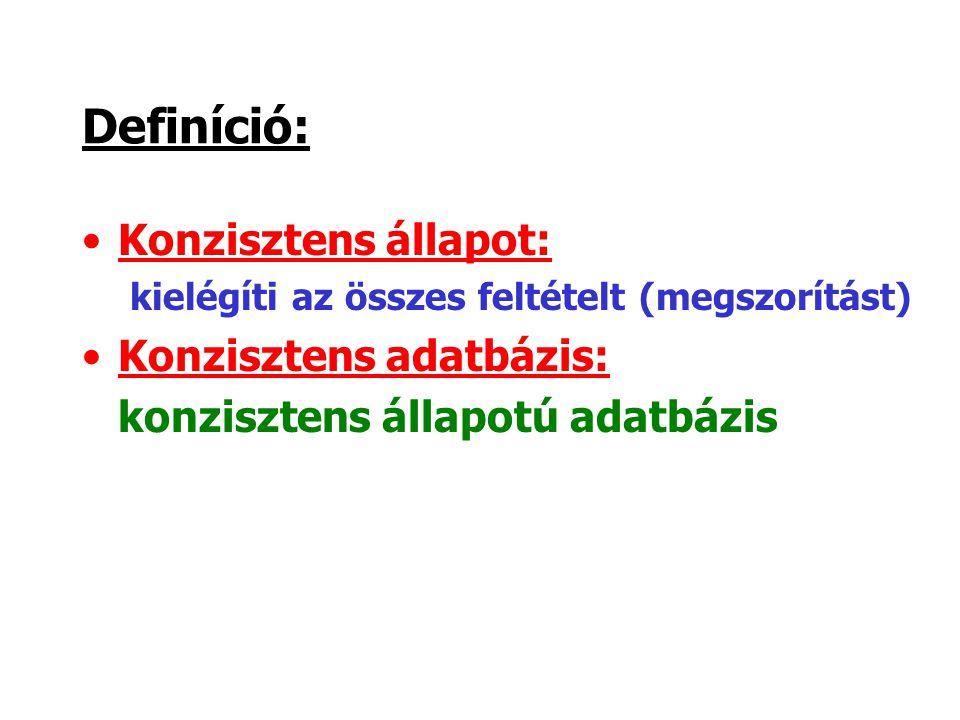 Definíció: Konzisztens állapot: Konzisztens adatbázis: