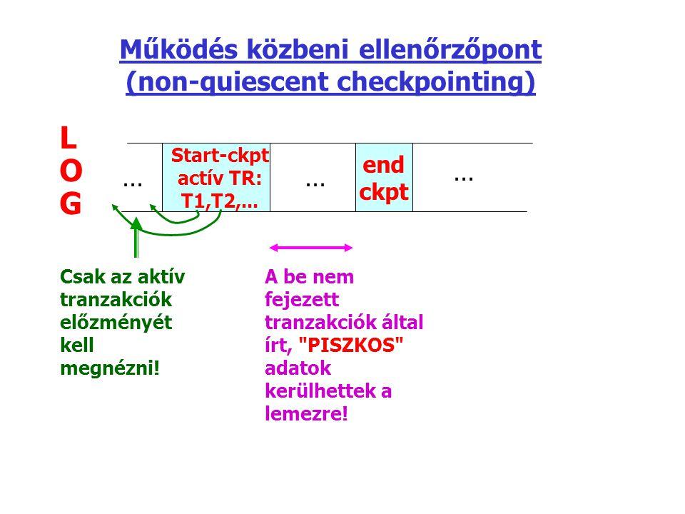 Működés közbeni ellenőrzőpont (non-quiescent checkpointing)