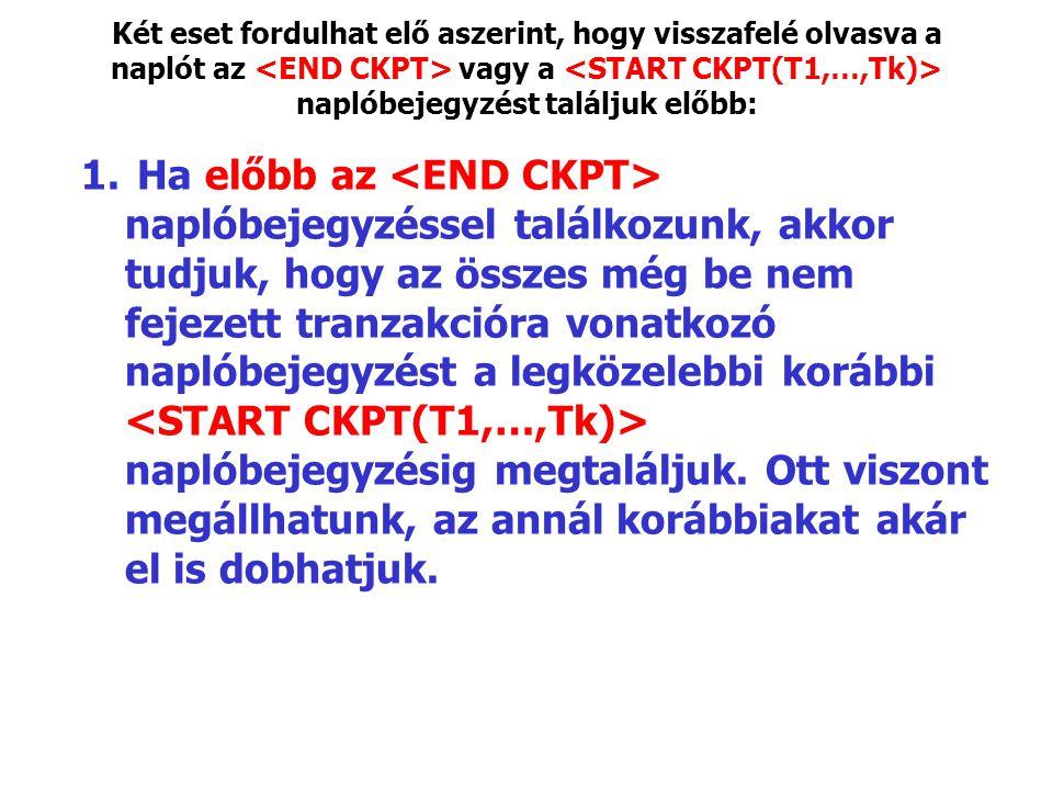 Két eset fordulhat elő aszerint, hogy visszafelé olvasva a naplót az <END CKPT> vagy a <START CKPT(T1,…,Tk)> naplóbejegyzést találjuk előbb: