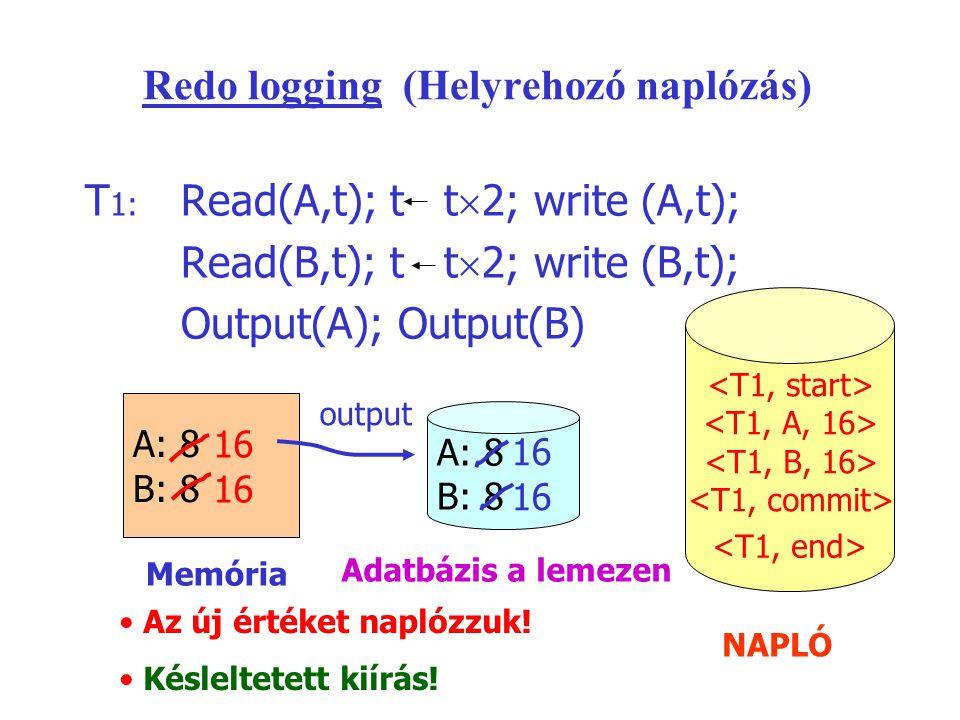 Redo logging (Helyrehozó naplózás)