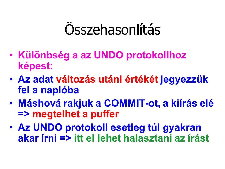 Összehasonlítás Különbség a az UNDO protokollhoz képest: