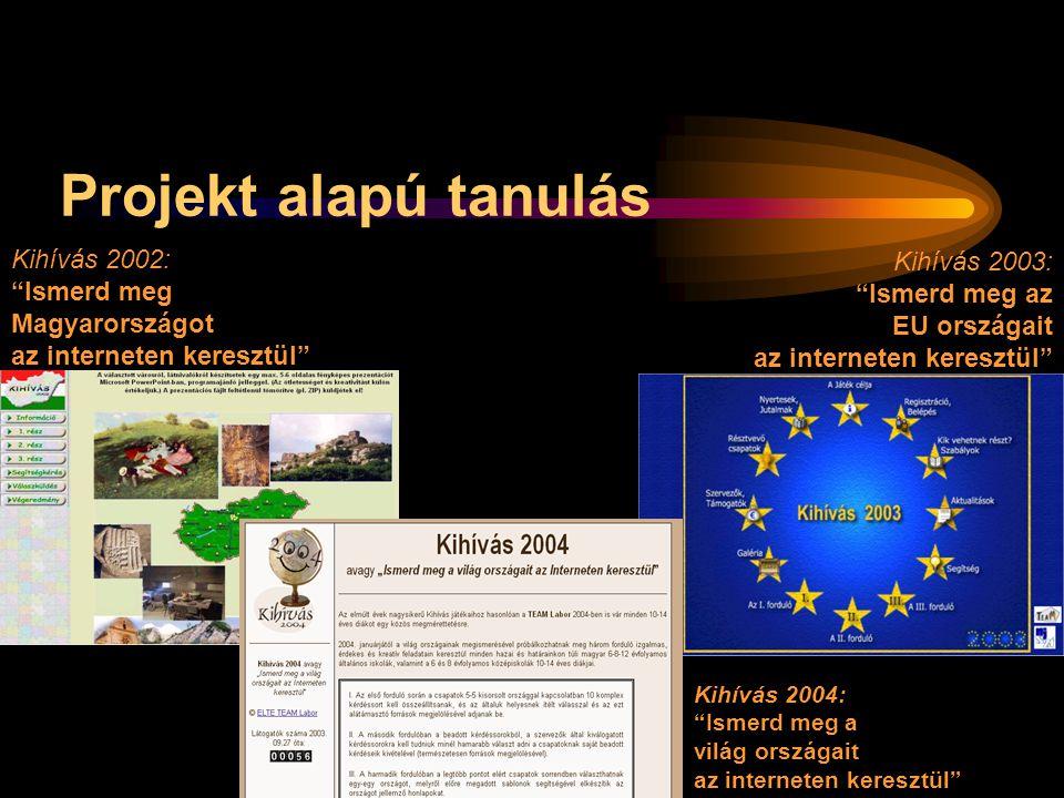 Projekt alapú tanulás Kihívás 2002: Ismerd meg Magyarországot az interneten keresztül