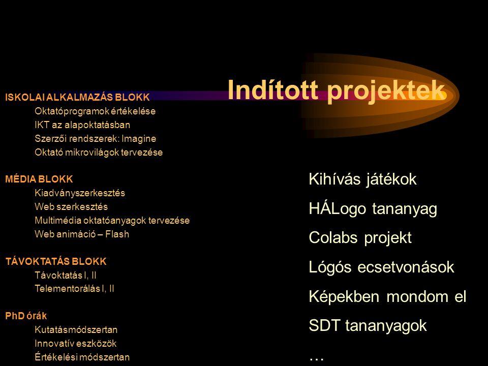 Indított projektek Kihívás játékok HÁLogo tananyag Colabs projekt