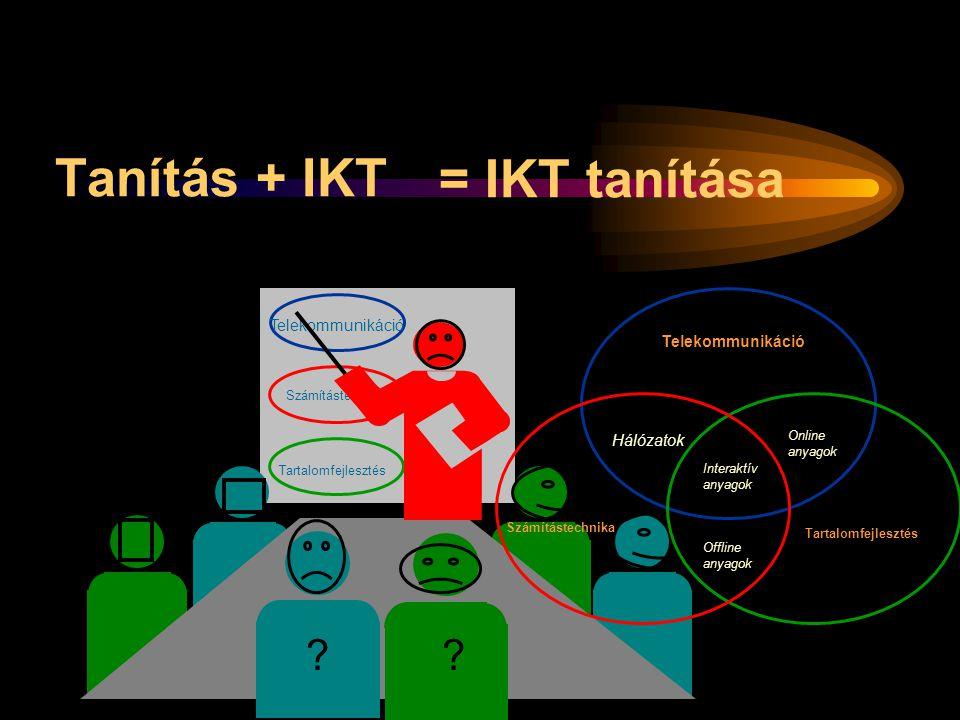 Tanítás + IKT = IKT tanítása Telekommunikáció Telekommunikáció