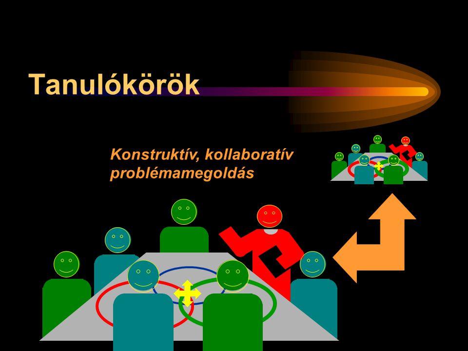 Tanulókörök Konstruktív, kollaboratív problémamegoldás