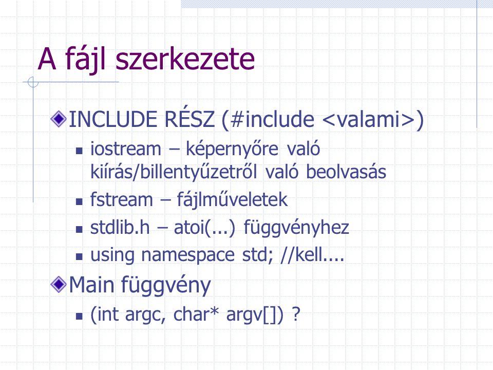 A fájl szerkezete INCLUDE RÉSZ (#include <valami>) Main függvény