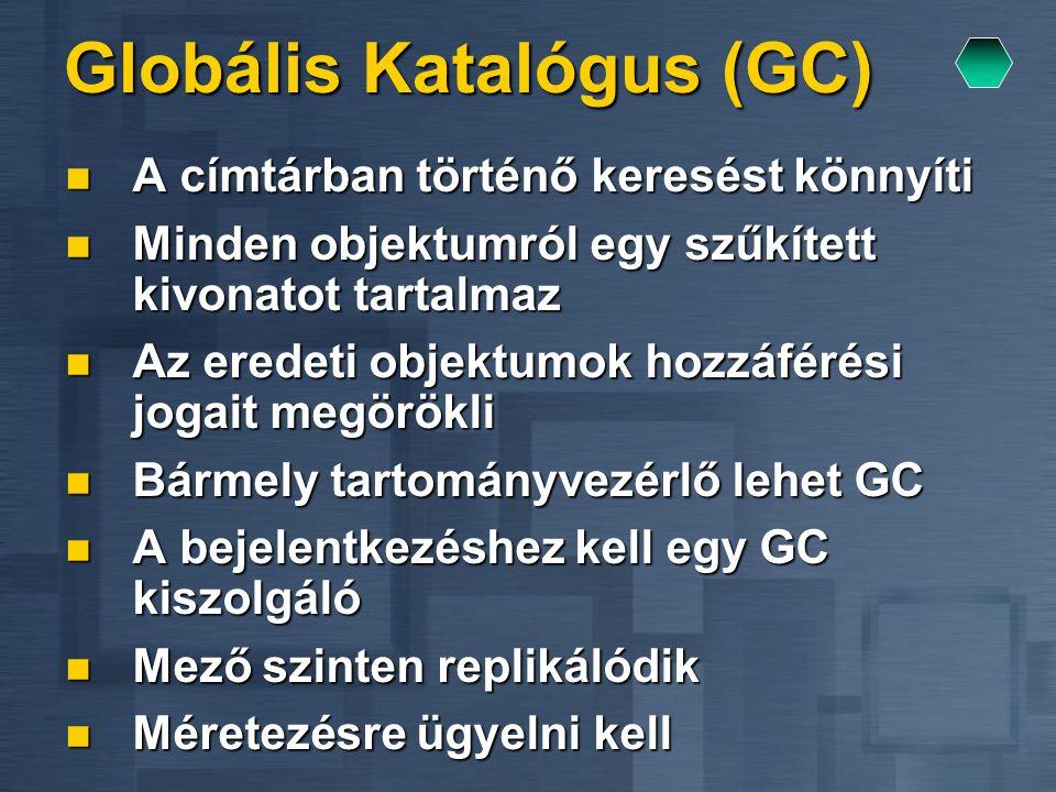 Globális Katalógus (GC)
