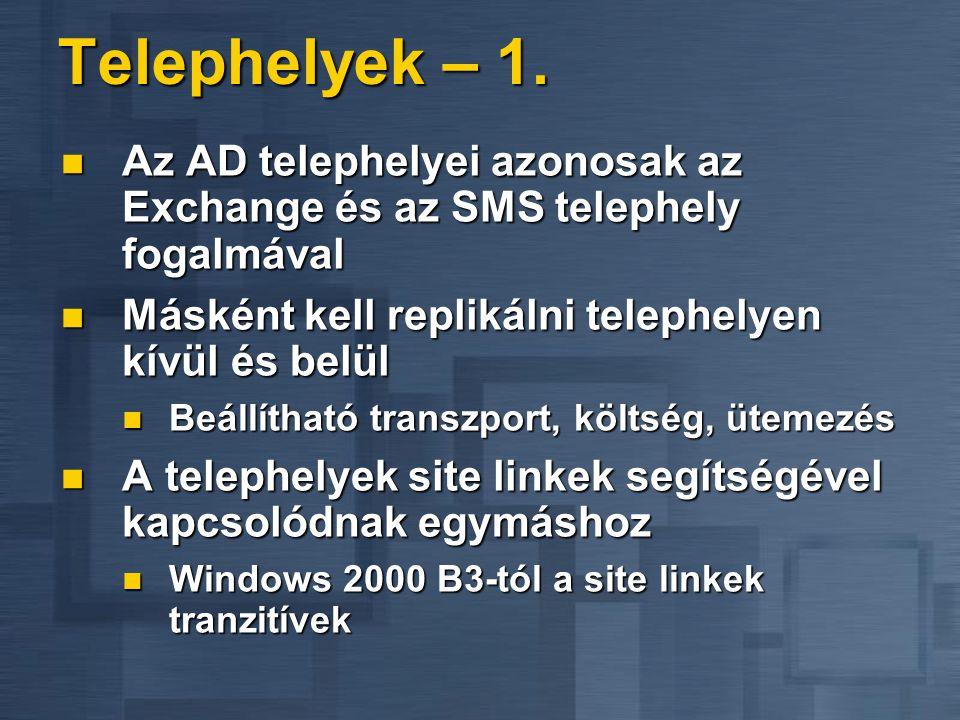 Telephelyek – 1. Az AD telephelyei azonosak az Exchange és az SMS telephely fogalmával. Másként kell replikálni telephelyen kívül és belül.
