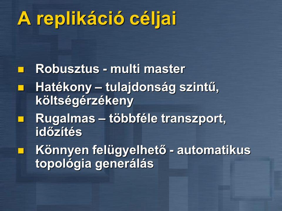 A replikáció céljai Robusztus - multi master