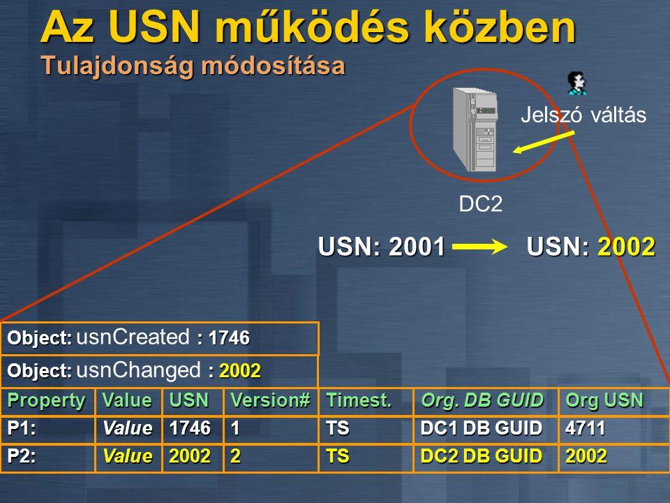 Az USN működés közben Tulajdonság módosítása