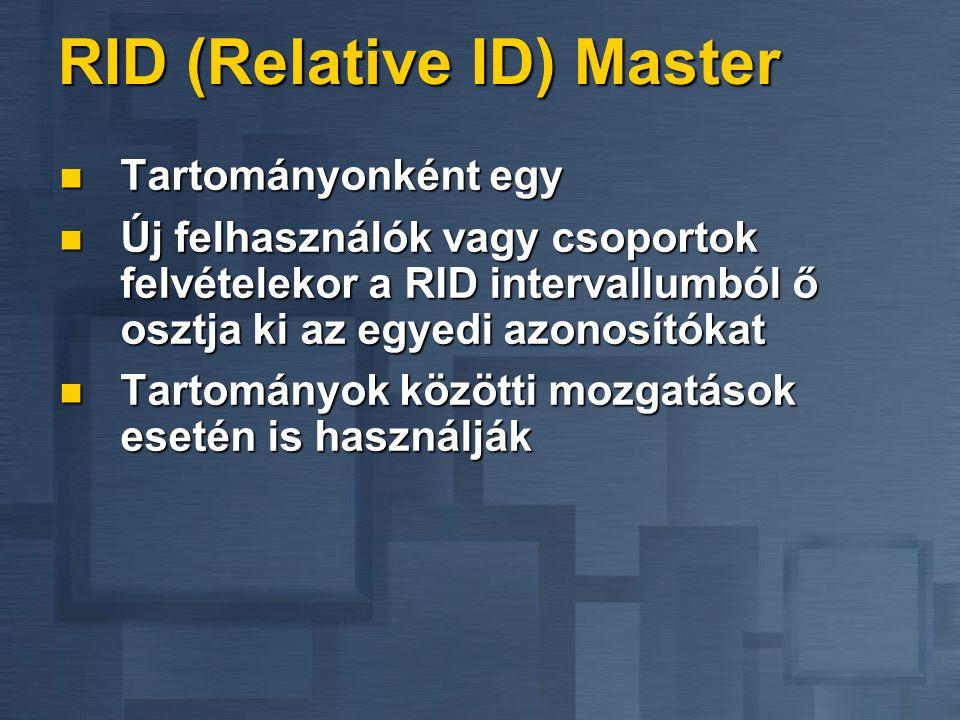 RID (Relative ID) Master