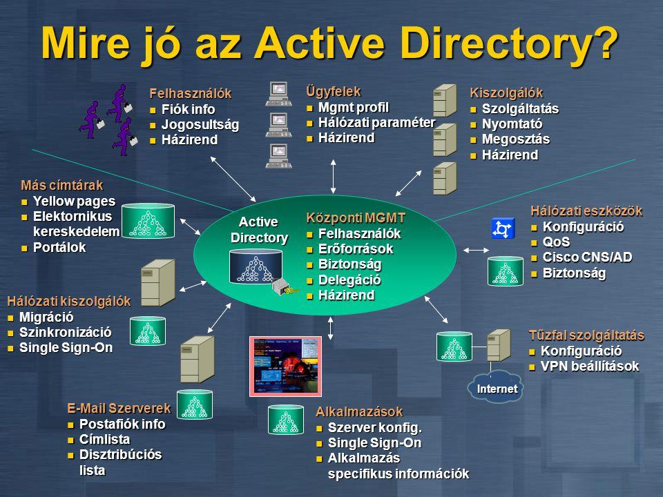 Mire jó az Active Directory