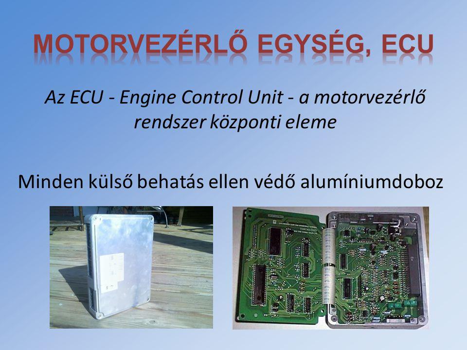 Motorvezérlő egység, ECU