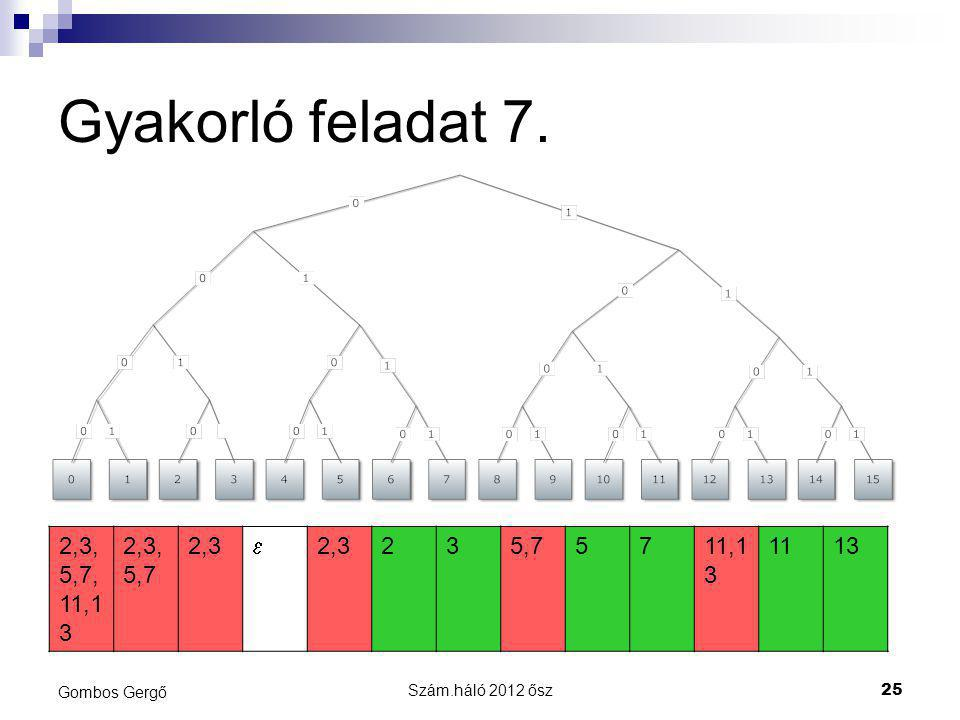 Gyakorló feladat 7. 2,3,5,7,11,13. 2,3,5,7. 2,3.  2. 3. 5,7. 5. 7. 11,13. 11. 13. Gombos Gergő.