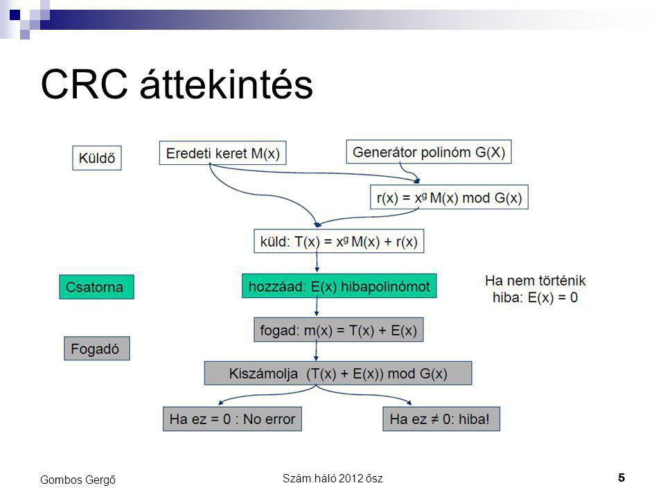 CRC áttekintés Gombos Gergő Szám.háló 2012 ősz